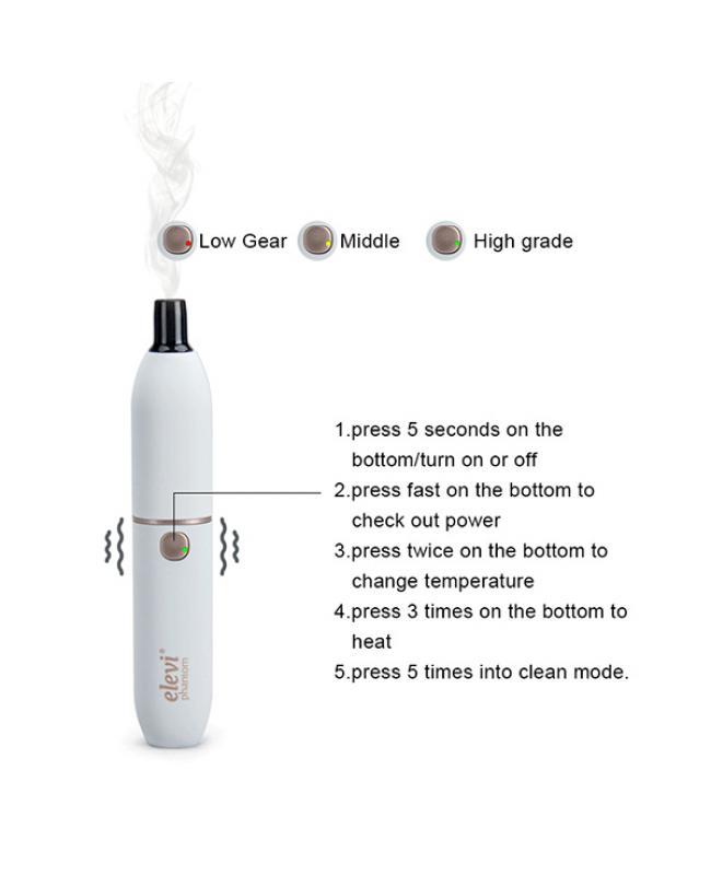Elevi Phantom 900mAh Dry Herb Oil Vape Pen