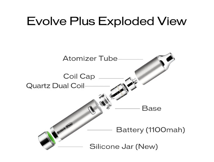 Yocan Evolve Wax Vape Kit